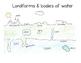 Social Studies Unit: Maps and Geography Bundle