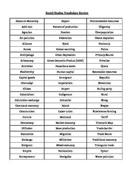 Social Studies Vocabulary Review