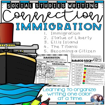 Social Studies-Writing Connection Immigration