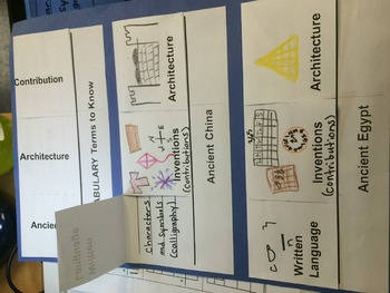 Social Studies and Science Interactive Flipbooks