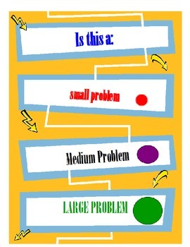 Social skill: Small, Medium or Large Problem Visual Aid