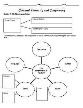 Sociology Guided Notes for Culture Powerpoint