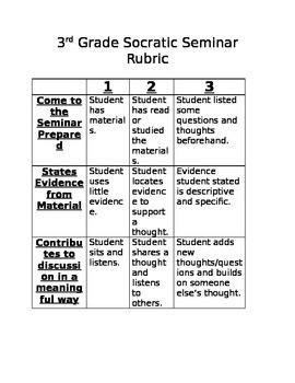 Socratic Seminar Rubric and Sentence Starter