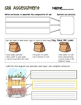 Soil Assessment/Review