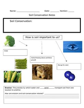 Soil Conservation Graphic Organizer