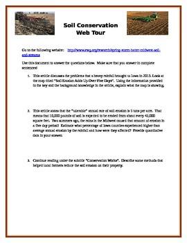 Soil Conservation Webquest