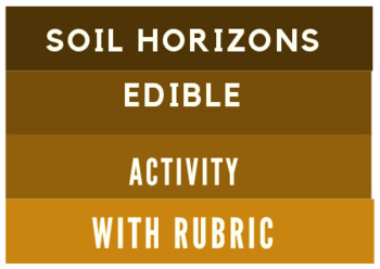 Soil Horizons EDIBLE activity (regular & pre-AP sheet & RUBRIC