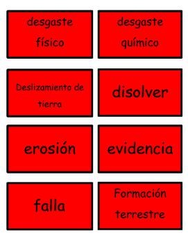 Foss 4th grade: Soils, rocks, and landforms vocab-Spanish