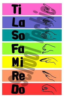 Sol-Fa Poster with Boomwhacker Colours
