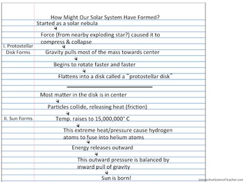 Solar System Formation- what we think the formation of the