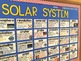 Solar System Word Wall - Solar System Vocabulary Terms wit