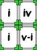 Solfege Memory Card Game: Minor Tonality Patterns
