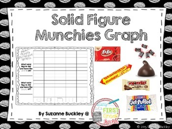 Solid Figure Munchies Graph