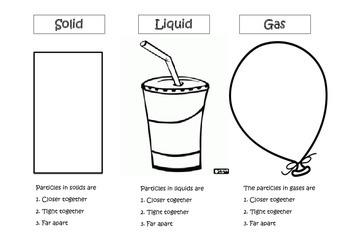 Solid, Liquid, Gas