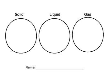 Solid Liquid Gas Cheerios Activity
