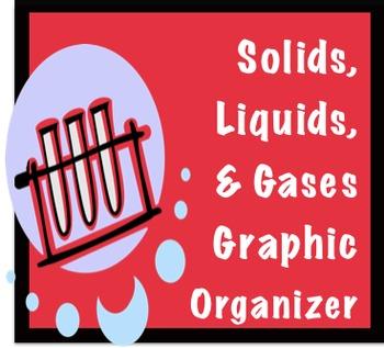 Solid, Liquid, Gas Graphic Organizer