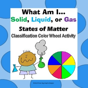 States of Matter Solid, Liquid, or Gas? Classification Col