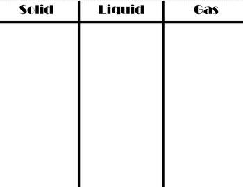 Solids, Liquids and Gas Sort