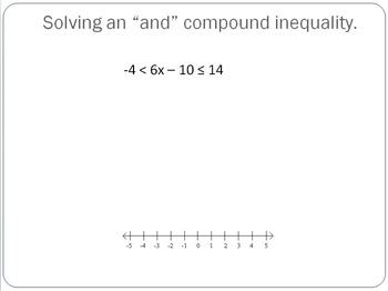 Solve Complex Linear Inequalities
