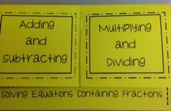 Solve Equations Containing Fractions Foldable