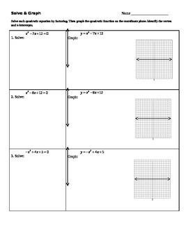 Solve & Graph Quadratic Equations