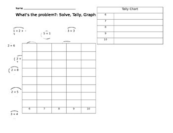 Solve and Graph Problems 6 - 10