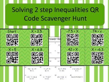 Solving 2 Step Inequalities QR Code Scavenger Hunt