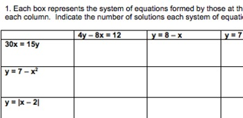 Solving Algebraic Systems of Equations Bundle (Ideal for A