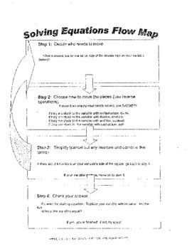 Solving Equations Flow Maps