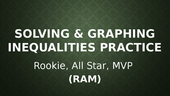 Solving & Graphing Inequalities Practice - Rookie, All-Sta