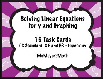 Solving Linear Equations for Y and Graphing