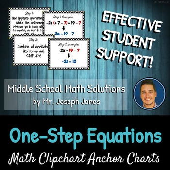 Solving One-Step Equations: DIY Math Anchor Chart CLIPCHART