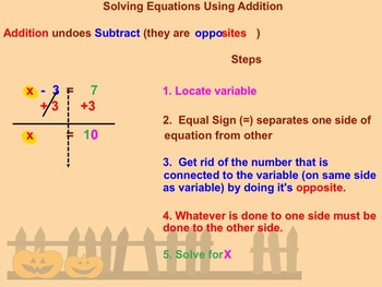 Solving One Step Equations Using Addition on Smartboard