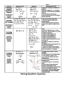 Solving Quadratic Equations Handout Word version
