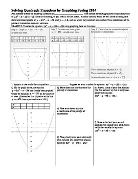Solving Quadratic Equations by Graphing Spring 2014