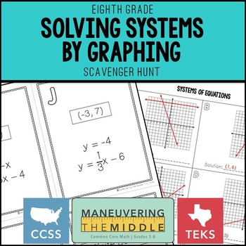 Solving Systems by Graphing
