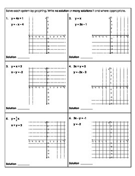 Solving Systems by Graphing Notes/Examples