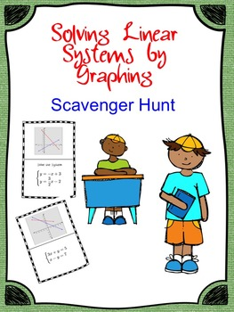 Solving Systems by Graphing Scavenger Hunt