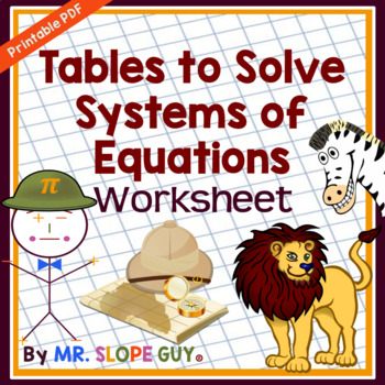 Solving Systems of Equations Tables PDF Worksheet 8.EE.C.8