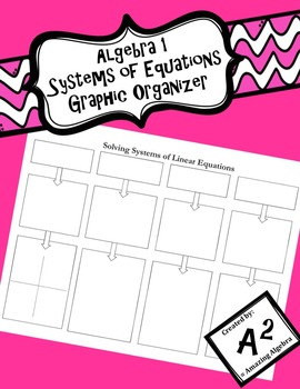 Algebra 1 - Solving Systems of Linear Equations Graphic Organizer
