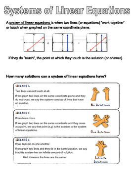Solving Systems of Linear Equations by Graphing