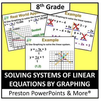 (8th) Solving Systems of Linear Equations by Graphing in a