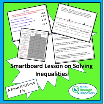 Solving an Inequality Statement