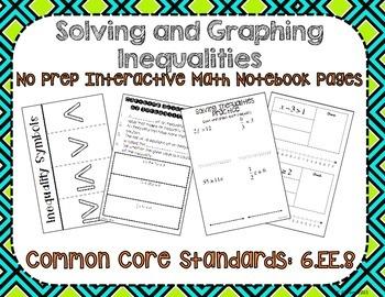 Inequalities Interactive Notebook