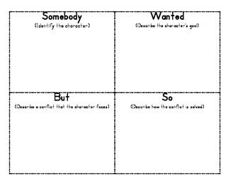 Somebody, Wanted, But, So Graphic Organizer