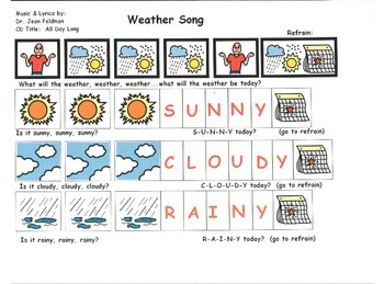 """Song Board - Weather Song/Dr. Jean's CD """"All Day Long"""""""