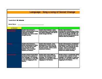 Song Lyric Analysis Presentation Rubric