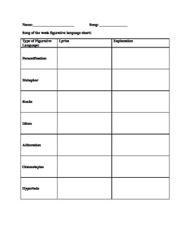 Song Lyric or Poetry Figurative Language Chart
