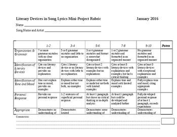 Song Poetry Project Rubric