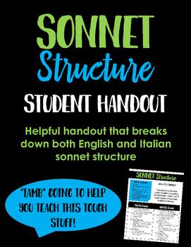 Sonnet Structure: A Helpful Student Handout